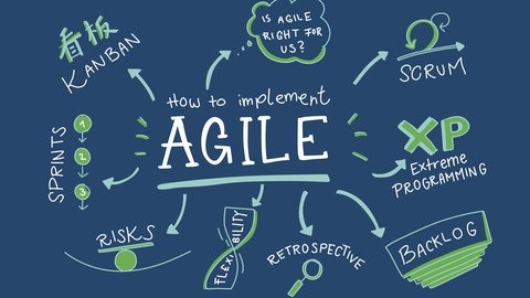 Your Complete Guide to Agile Scrum Kanban