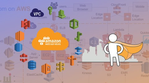 Overview of AWS Services eco-system (Not a hands on course)