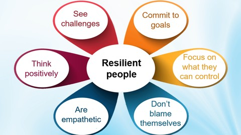 [Udemy Coupon] How to be confident with resilient mindset