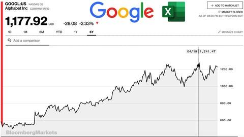 Practical Financial Modeling - building a model of Google