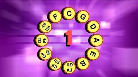 Music Theory #1- Circle of 5ths Master Class 12 Keys - Resonance School of Music