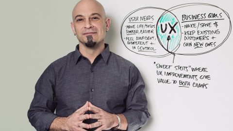 UX & Web Design Master Course: Strategy, Design, Development