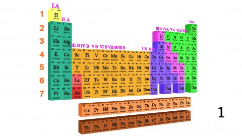 Periodic Table Part - 1