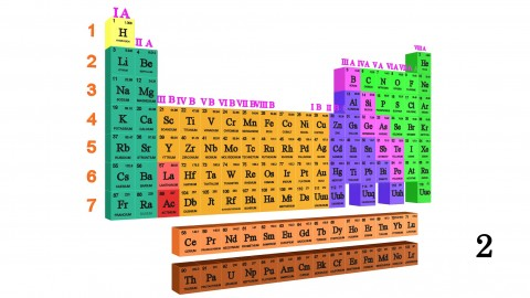 Periodic Table Part - 2