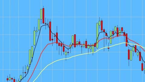 Netcurso - //netcurso.net/curso-interactivo-de-trading