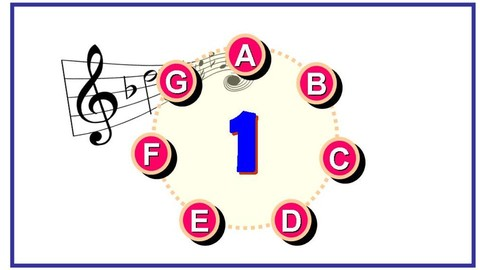 #1 Read Music Notes Fast:  Beginners -  Music Note Attack