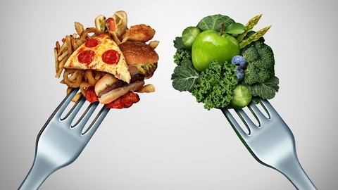 Self-Control Psychology and Weight Loss