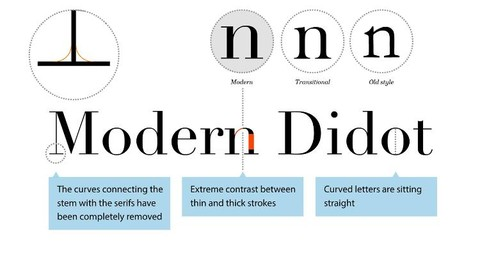 Typography Fundamentals - Feel confident with type!