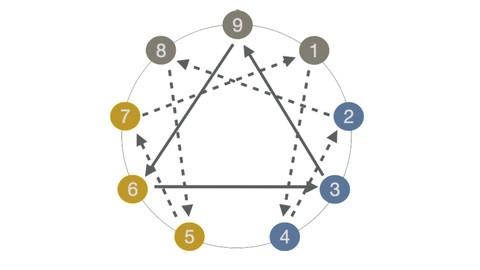 Netcurso-enneagramme