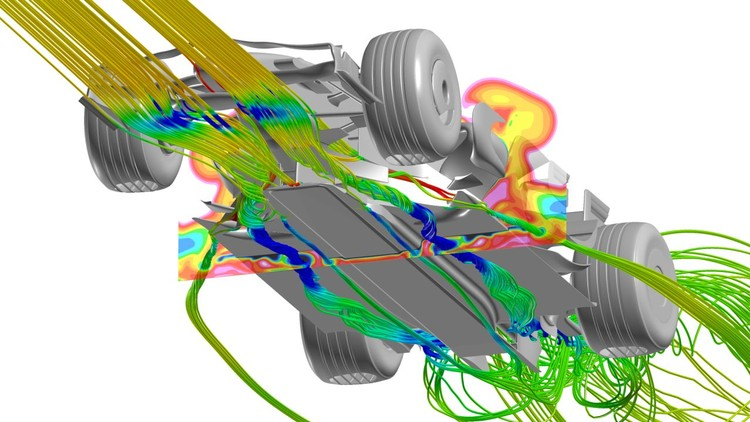 Mastering ANSYS CFD (Level 1) | Udemy