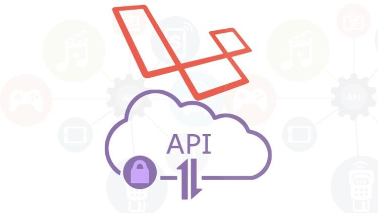 Laravel E-Commerce Restful API