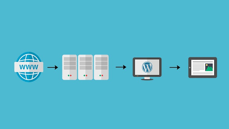 How To Make a WordPress Website 2019  - Complete Guide