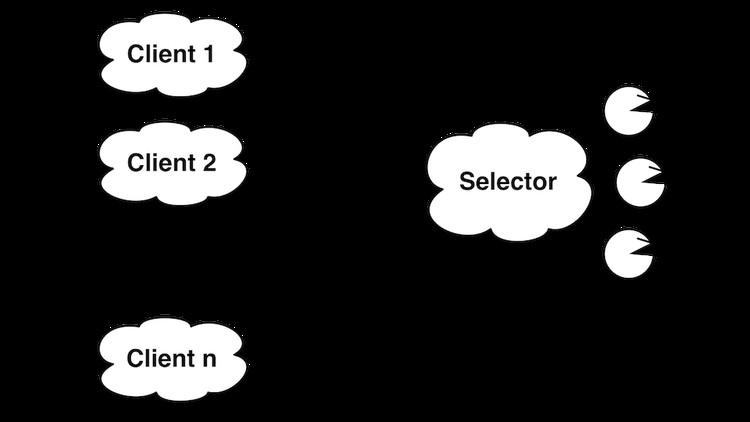 Java Non-Blocking IO with Java NIO and Design Patterns | Udemy