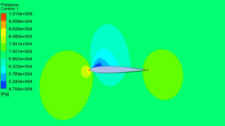 Ansys Fluent- Computational Fluid Dynamics (CFD) | Udemy