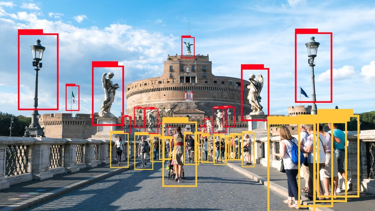 Object Detection & Recognition Using Deep Learning in OpenCV