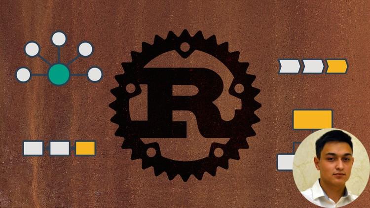 Rust training: Rust tutorial for beginner, fast Rust lessons
