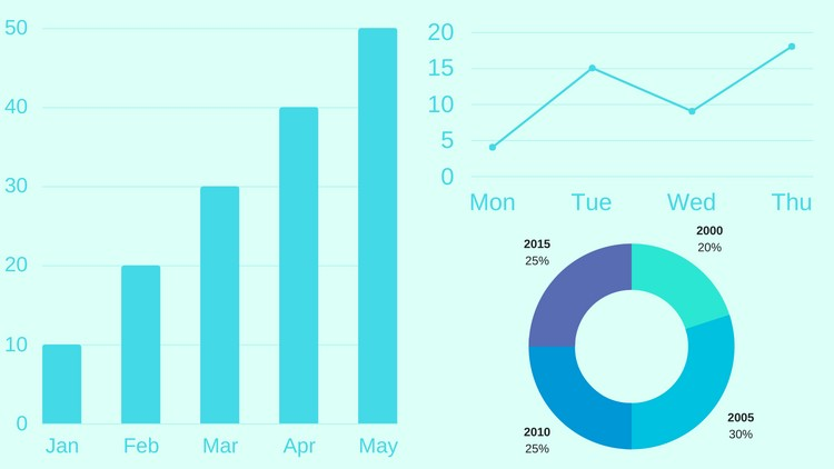 D3 js in Action: Build 12 D3 js Data Visualization Projects | Udemy