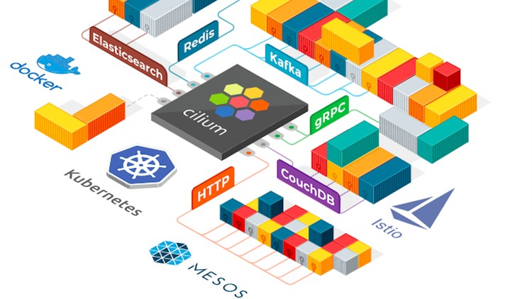 Containers & Kubernetes-Cilium N/W Policy+Spinnaker Delivery