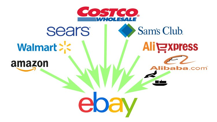 How To Make Money Selling On Ebay How To Dropship From Walmart To Ebay Espai Cos I Ment