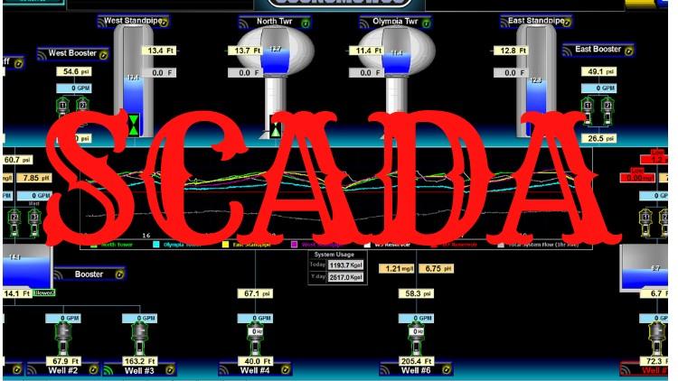 Step-by-Step Learn Wonderware InTouch SCADA (PLC-SCADA-2