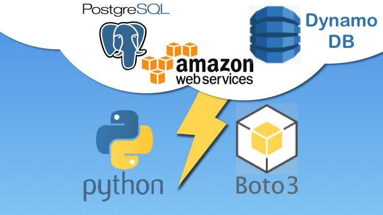 RDS PostgreSQL and DynamoDB CRUD: AWS with Python and Boto3