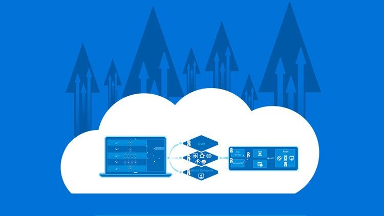 Learn To Build DevOps Pipeline On Azure Cloud | Udemy