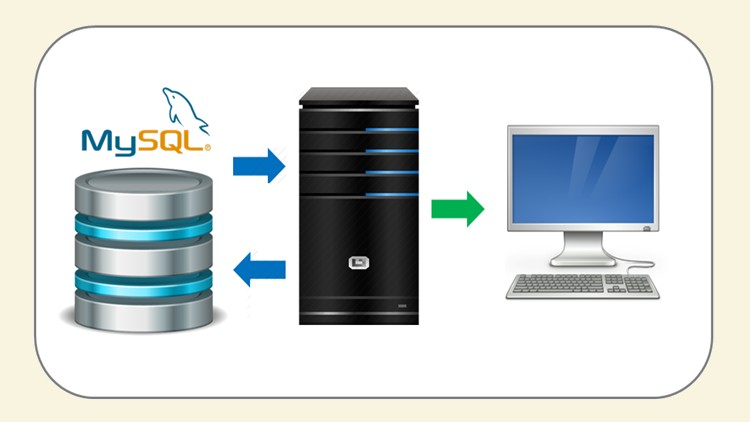 Learn Complete Database Design With MySQL Database Project