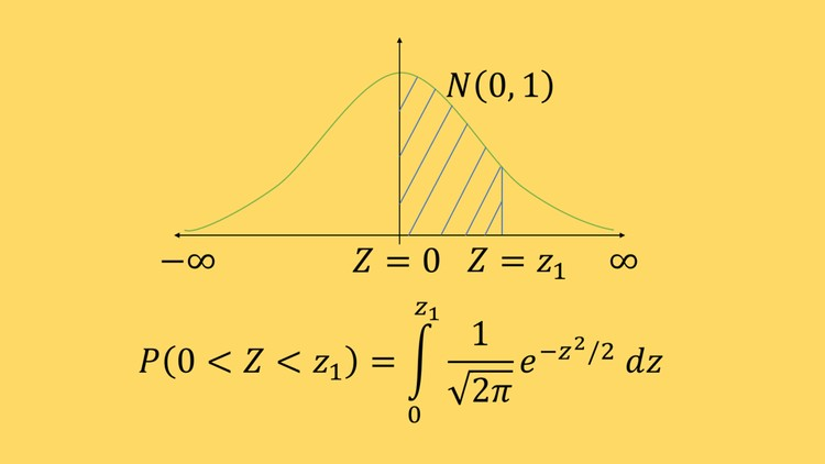 Master Special Probability Distributions in Statistics  | Udemy