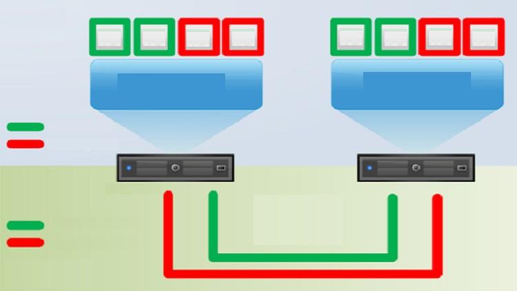 VxLAN :: Implement MP-BGP EVPN VxLAN Control Plane   Udemy
