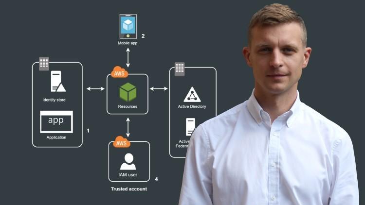 Identity Federation for Amazon Web Services   Udemy