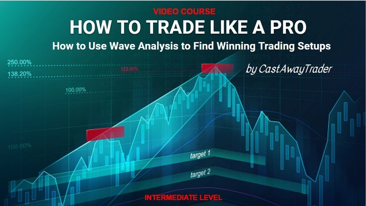 Trading Harmonic Elliott Waves like a PRO | Udemy
