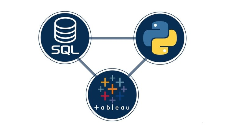 Python + SQL + Tableau: Integrating Python, SQL, and Tableau | Udemy