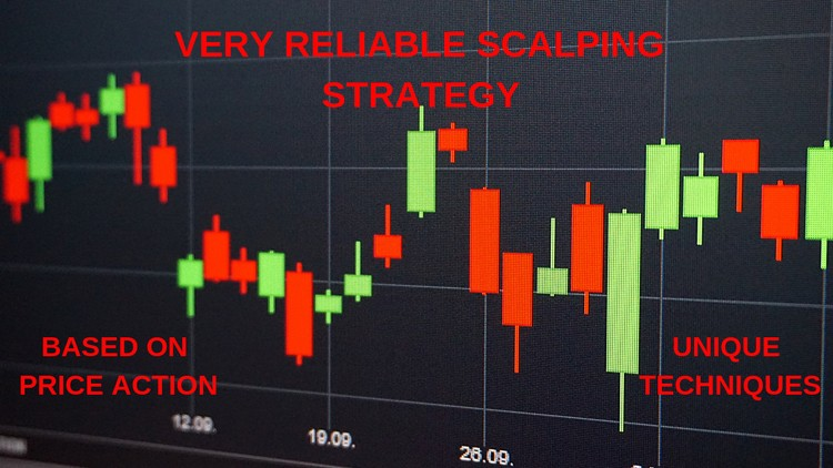 Intraday Scalping Strategy - Based Up On Price Action | Udemy
