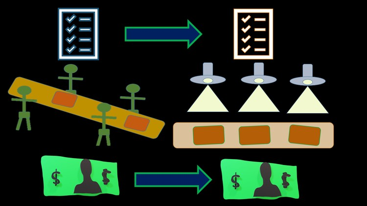 Process Costing System-Cost Accounting-Managerial Accounting | Udemy