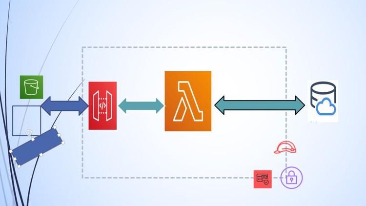 AWS Chalice : Build Serverless REST APIs on AWS | Udemy