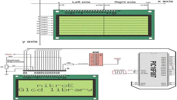 Explain&How Use Graphic LCD Library MikroC and Interface PIC