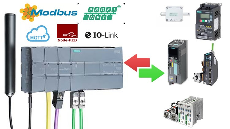 Industrial Communication by Siemens S7 1200PLC-Real Hardware | Udemy