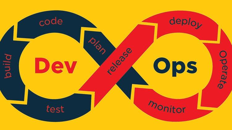 Devops Tools Training: Git,Maven,Jenkins,Docker Tutorials