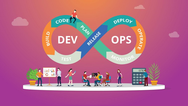 CI,CD and DevOps - A Rock Solid Foundation in 1 hour! (2020)