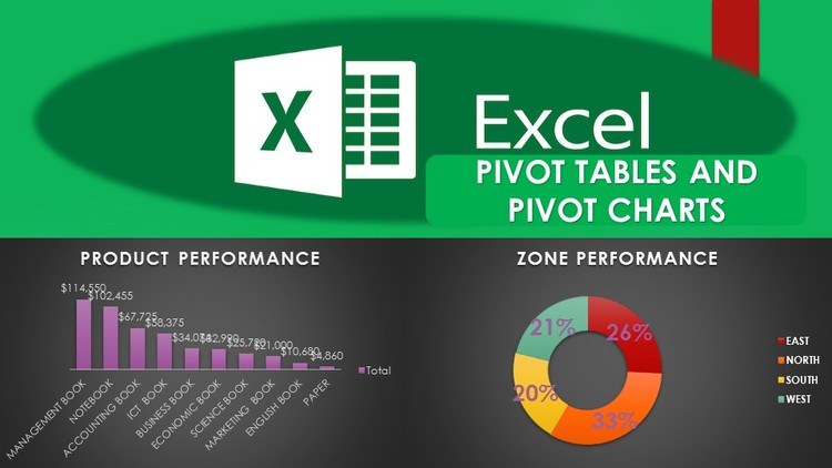 [100% Off Udemy Free Coupon]-The Complete Microsoft Excel Pivot Tables and Pivot Charts