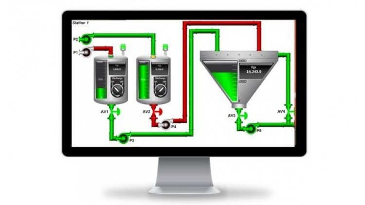 Learn SCADA from Scratch - Design, Program and Interface | Udemy