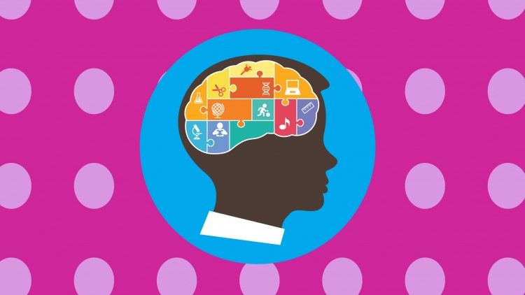 Map Of Developing Human Brain Shows >> Mind Mapping Mastery Effective Mind Maps Step By Step Udemy
