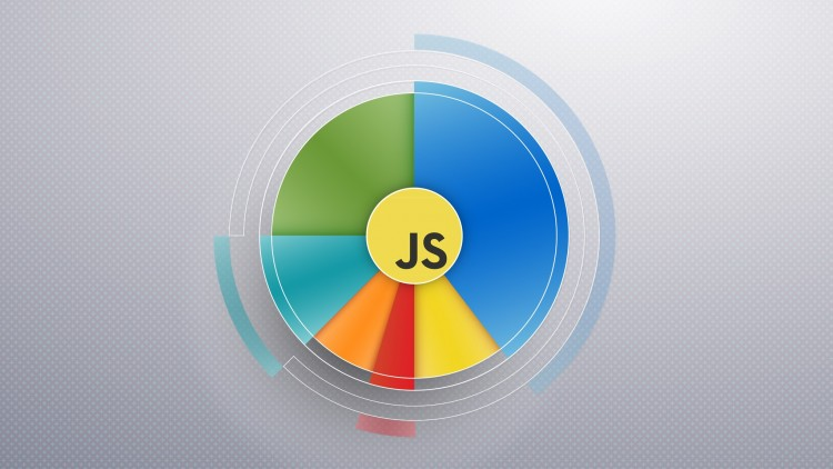 Multi Level Pie Chart JS, learn to create it with Charts JS | Udemy
