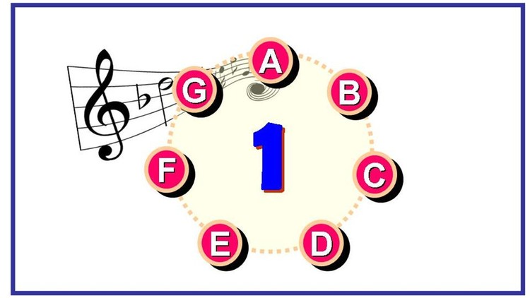 #1 Read Music Notes Fast: Beginners – Music Note Attack