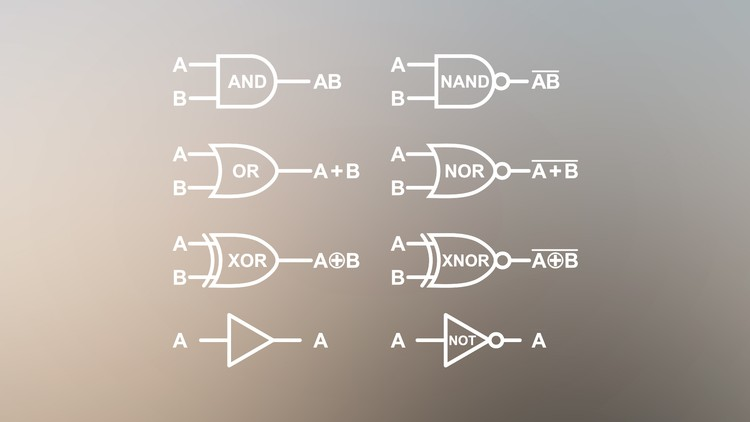 Complete BOOLEAN ALGEBRA & LOGIC GATES Guide For Beginners