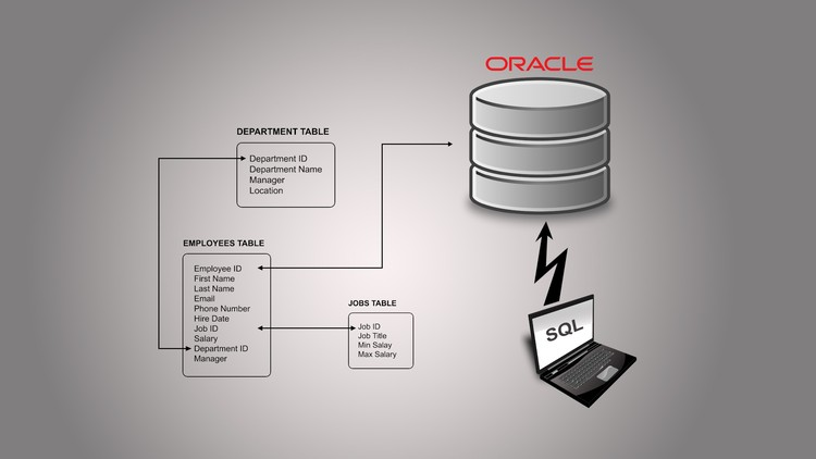 Oracle SQL: The Ultimate Crash Course | Udemy