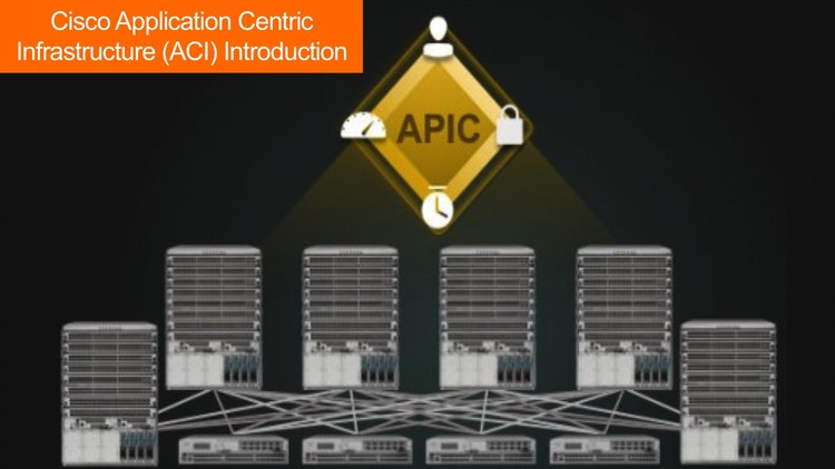Cisco Application Centric Infrastructure - ACI - Explained | Udemy