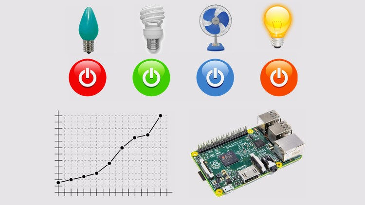 Home Automation in 48 hours without coding | Udemy