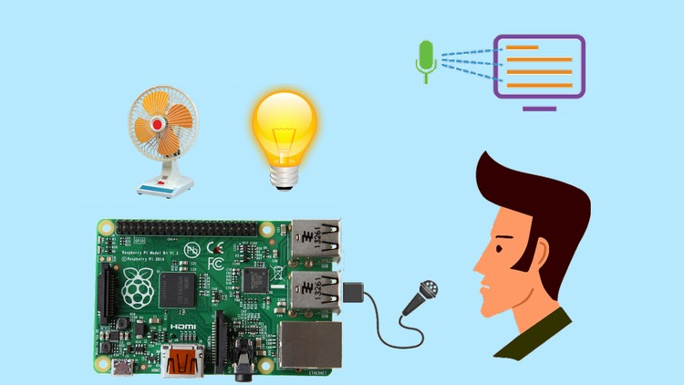 Speech recognition based home automation | Udemy