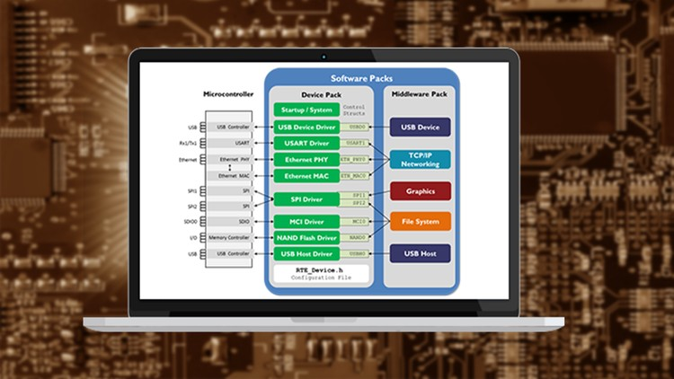 ARM Cortex-M Bare-Metal Embedded-C Programming   Udemy